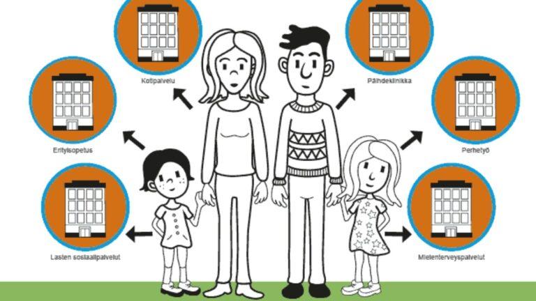 Piirroskuva perheestä, joka käyttää monia yhtäaikaisia palveluja