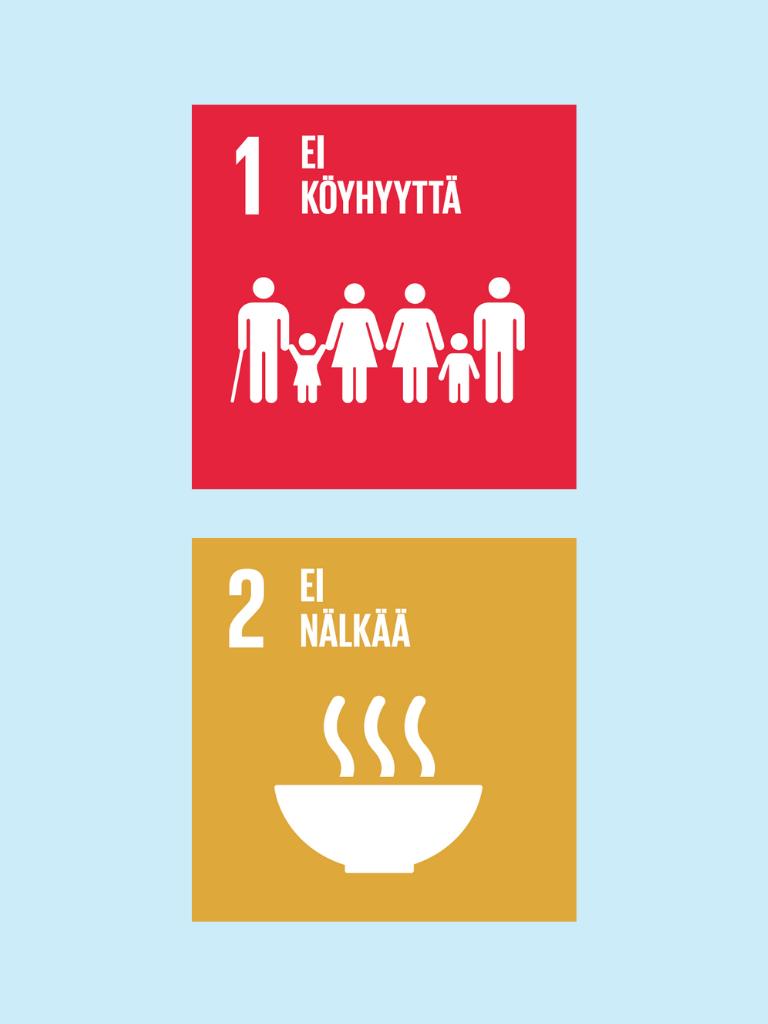 SDG 1 ja 2